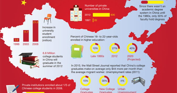 15 facts about china s grueling college entrance exam